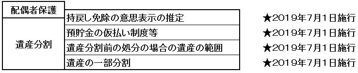 スケジュール2頁