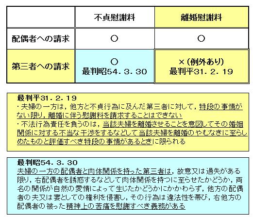 最判平31.2.19